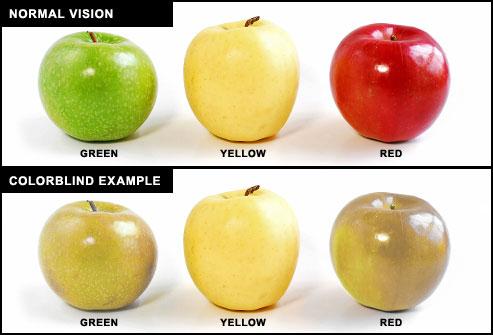 کور رنگی چیست؟